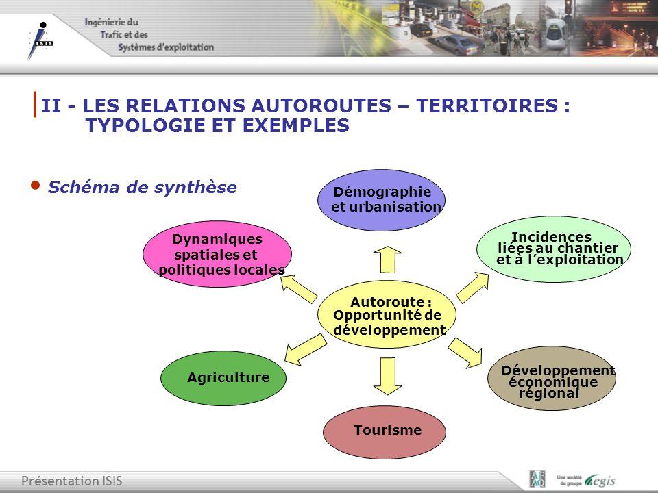 II - LES RELATIONS AUTOROUTES – TERRITOIRES : TYPOLOGIE ET EXEMPLES