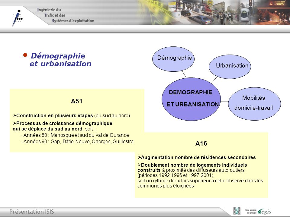 Démographie et urbanisation