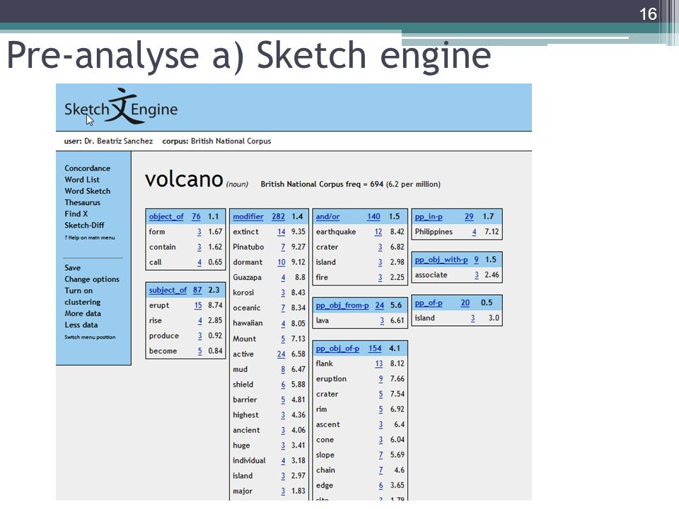 Pre-analyse a) Sketch engine