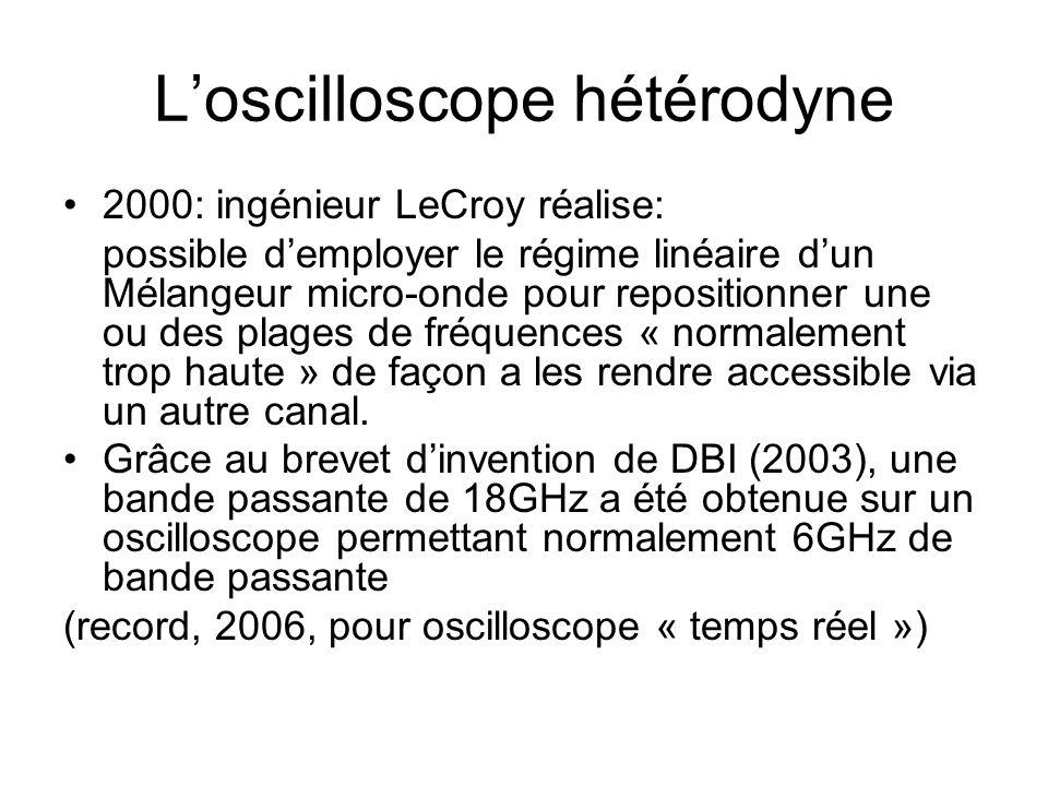 L'oscilloscope hétérodyne