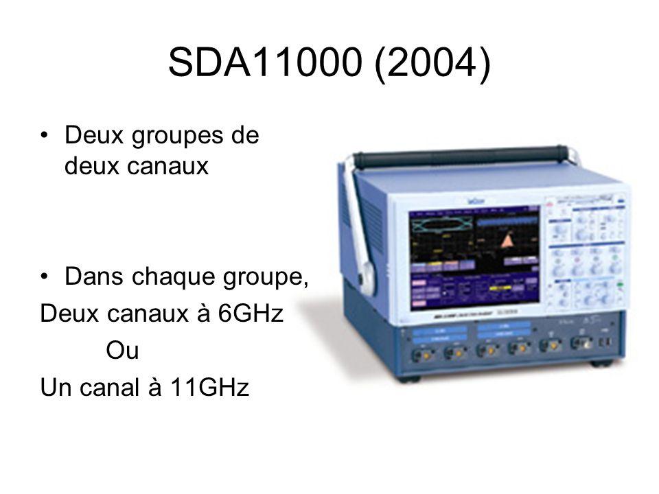 SDA11000 (2004) Deux groupes de deux canaux Dans chaque groupe,