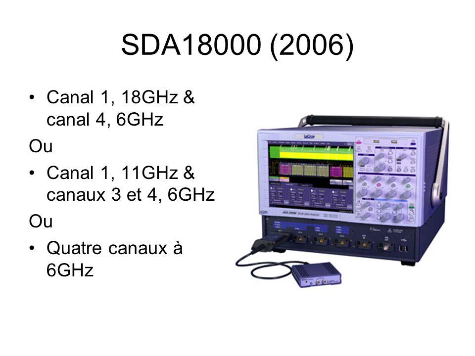 SDA18000 (2006) Canal 1, 18GHz & canal 4, 6GHz Ou