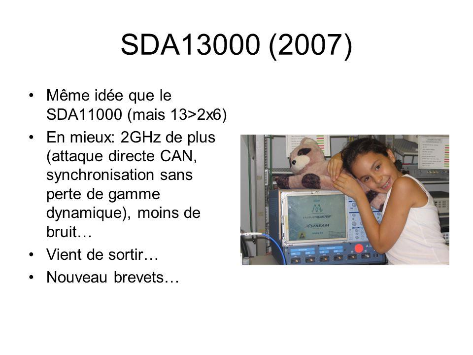 SDA13000 (2007) Même idée que le SDA11000 (mais 13>2x6)