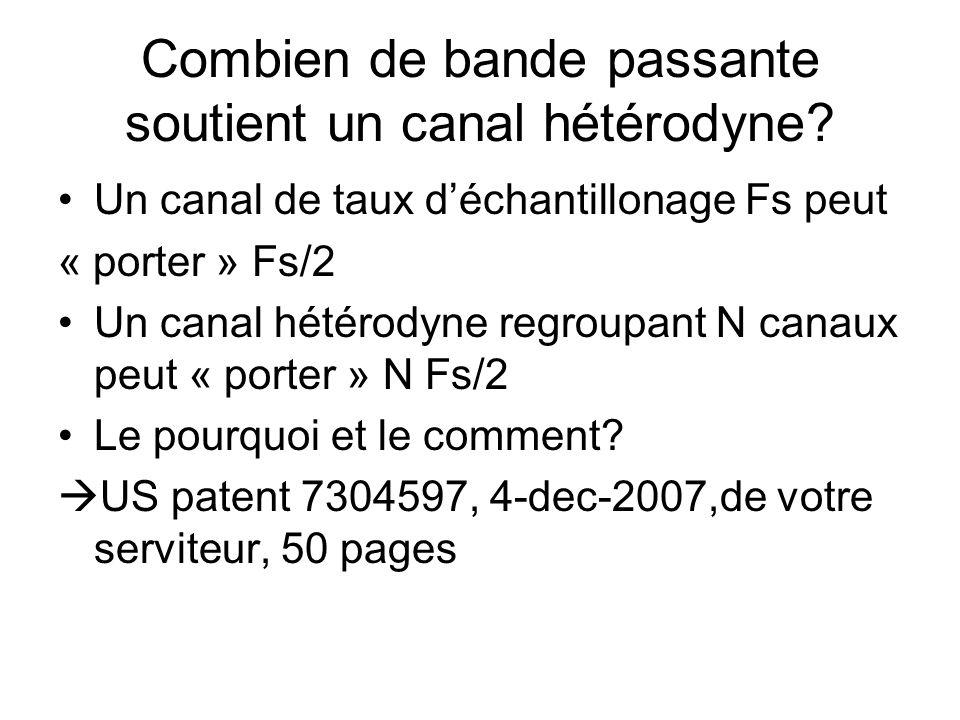 Combien de bande passante soutient un canal hétérodyne