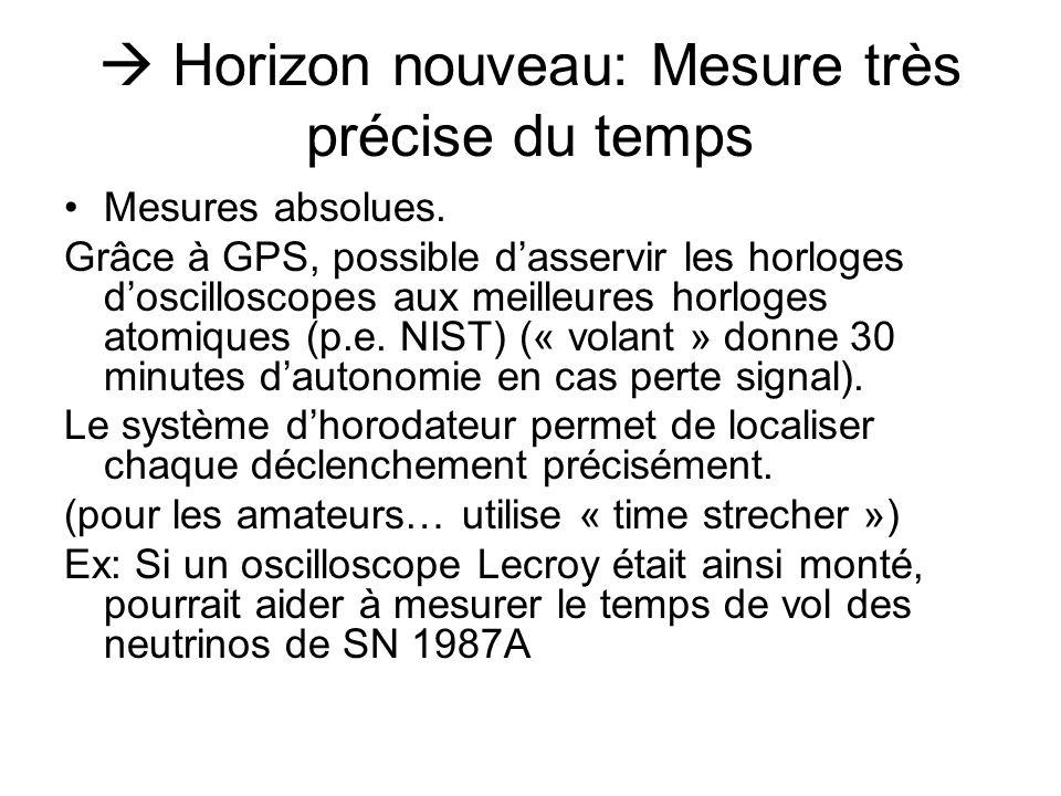  Horizon nouveau: Mesure très précise du temps