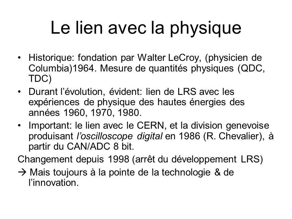 Le lien avec la physique