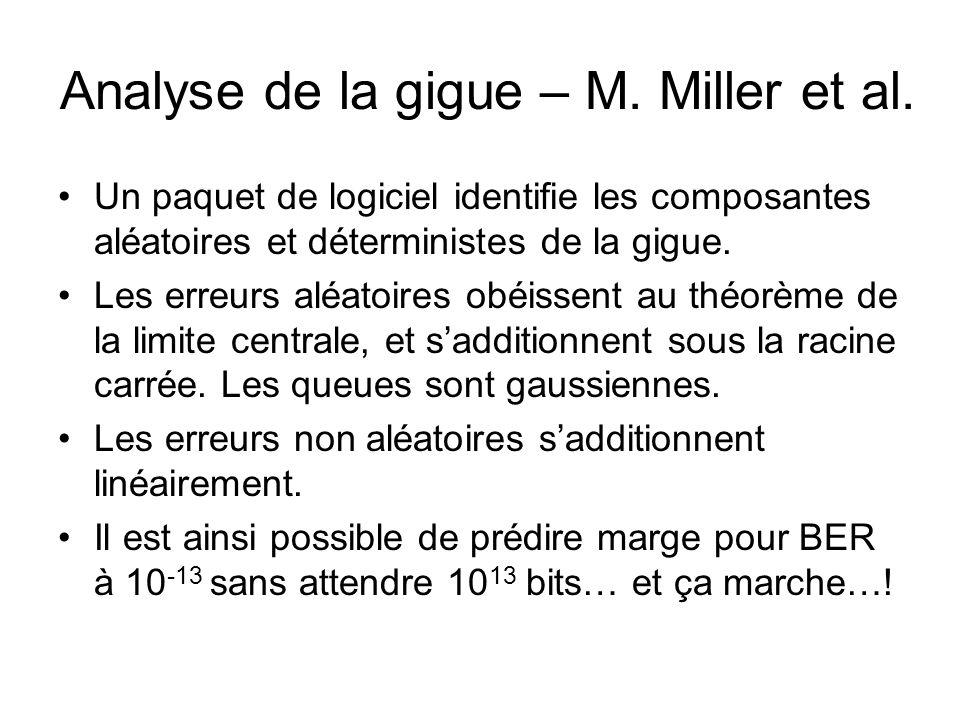 Analyse de la gigue – M. Miller et al.