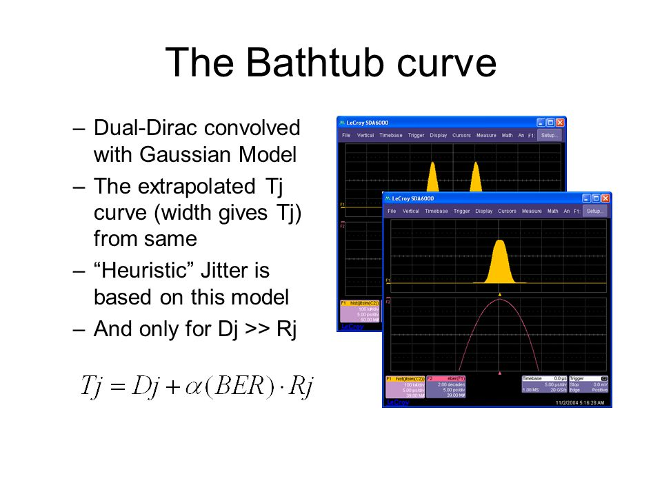 The Bathtub curve Dual-Dirac convolved with Gaussian Model