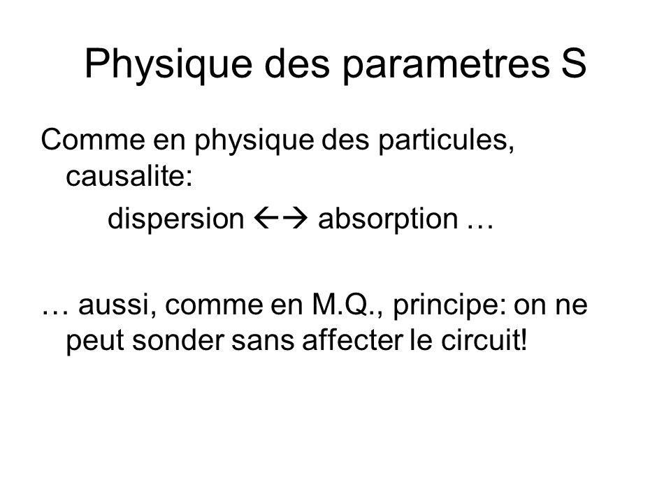 Physique des parametres S