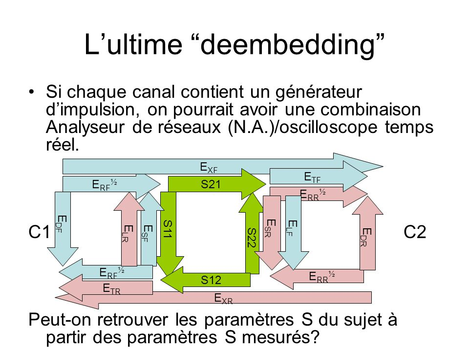 L'ultime deembedding