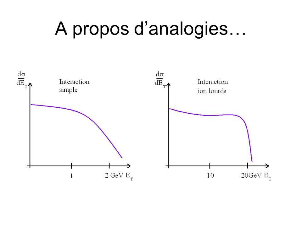 A propos d'analogies…