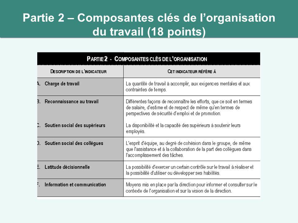 Partie 2 – Composantes clés de l'organisation du travail (18 points)