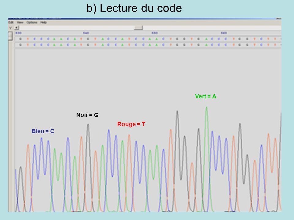 b) Lecture du code Vert = A Noir = G Rouge = T Bleu = C