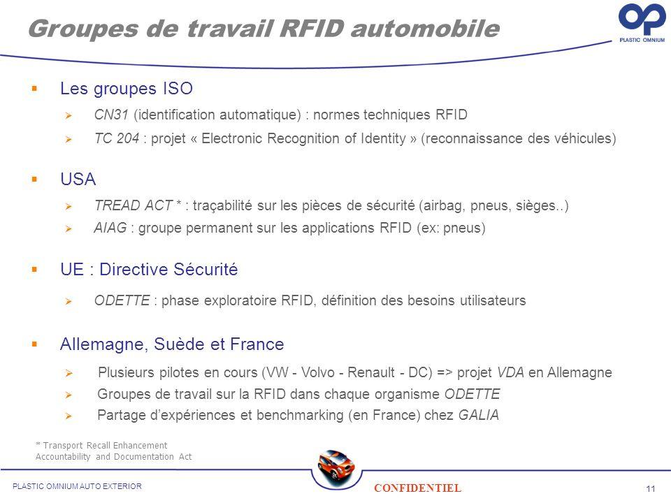 Groupes de travail RFID automobile
