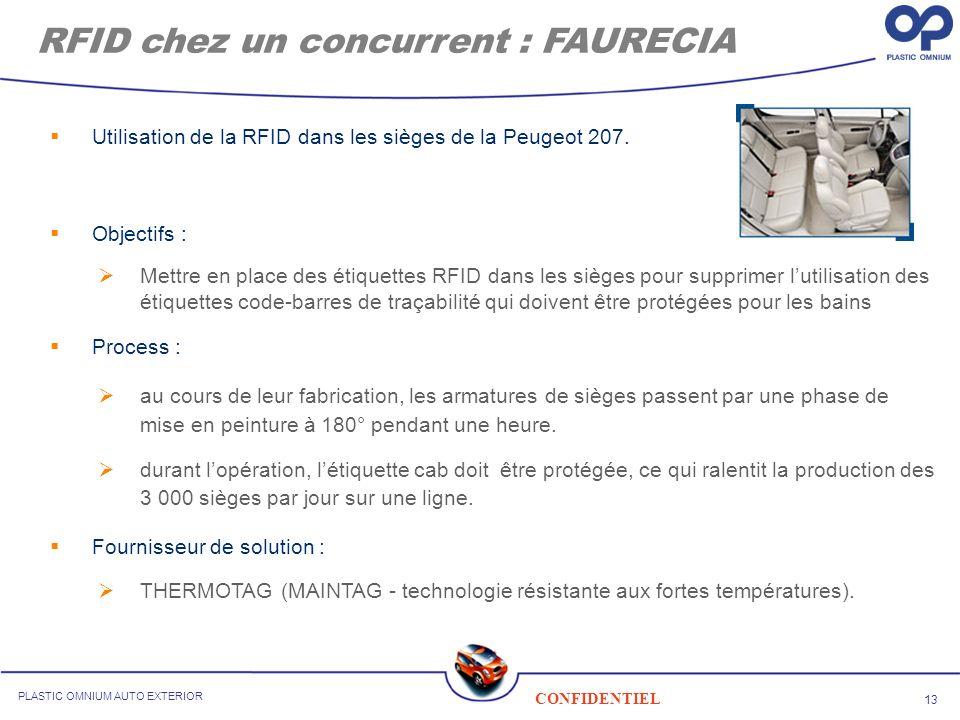 RFID chez un concurrent : FAURECIA
