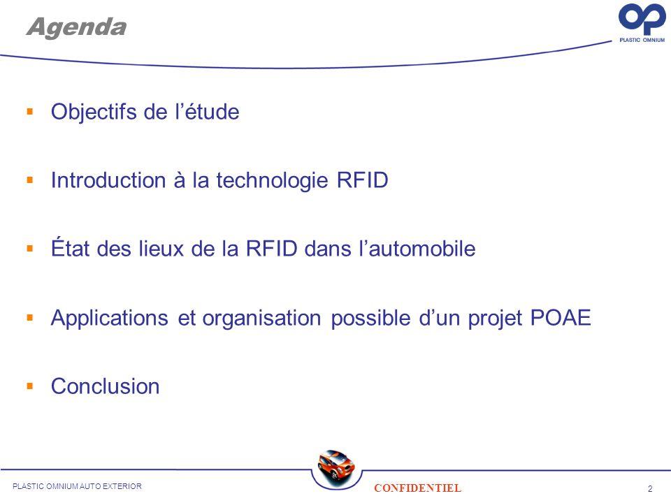 Agenda Objectifs de l'étude Introduction à la technologie RFID