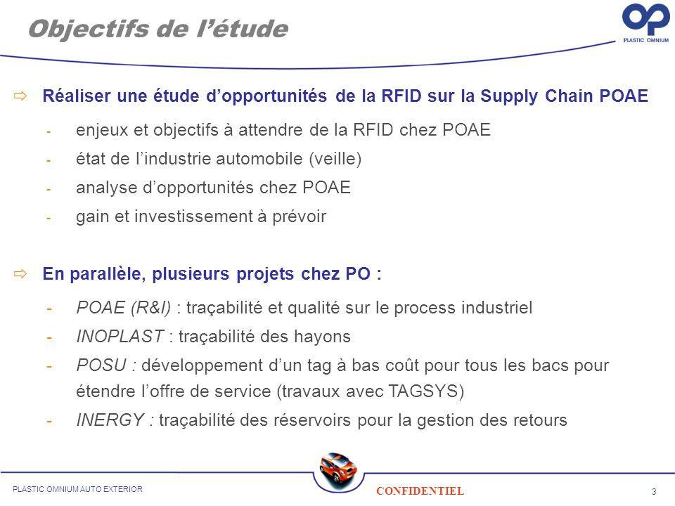 Objectifs de l'étudeRéaliser une étude d'opportunités de la RFID sur la Supply Chain POAE. enjeux et objectifs à attendre de la RFID chez POAE.