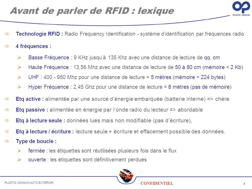 Avant de parler de RFID : lexique