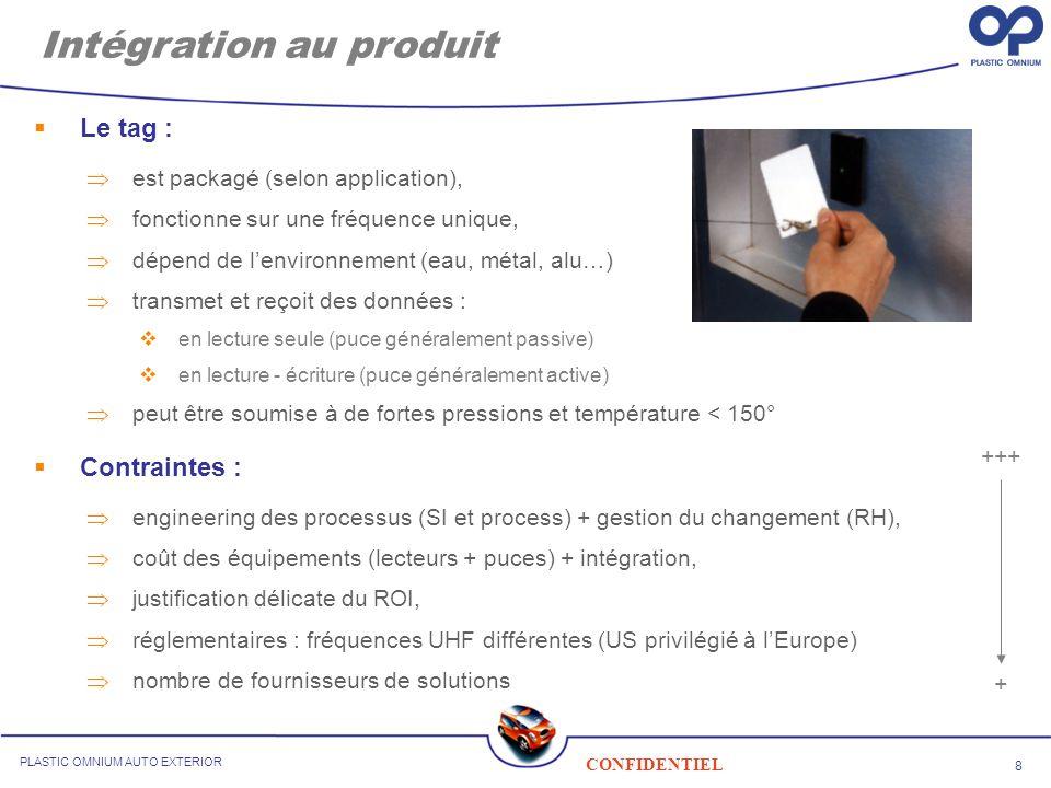Intégration au produit