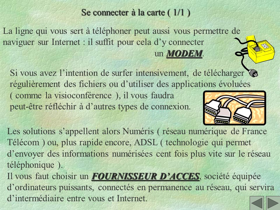 Se connecter à la carte ( 1/1 )