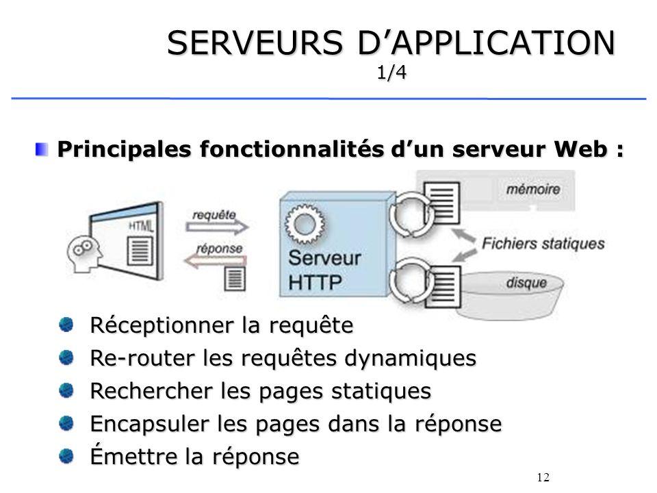 SERVEURS D'APPLICATION 1/4