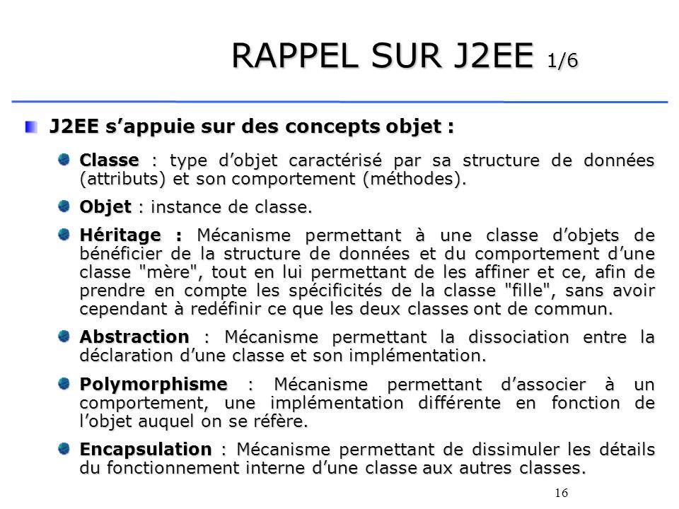 RAPPEL SUR J2EE 1/6 J2EE s'appuie sur des concepts objet :