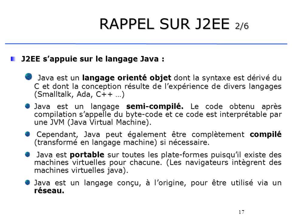RAPPEL SUR J2EE 2/6 J2EE s'appuie sur le langage Java :