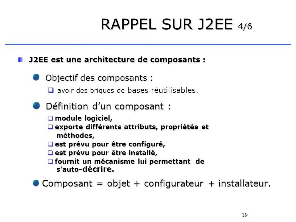 RAPPEL SUR J2EE 4/6 Définition d'un composant :