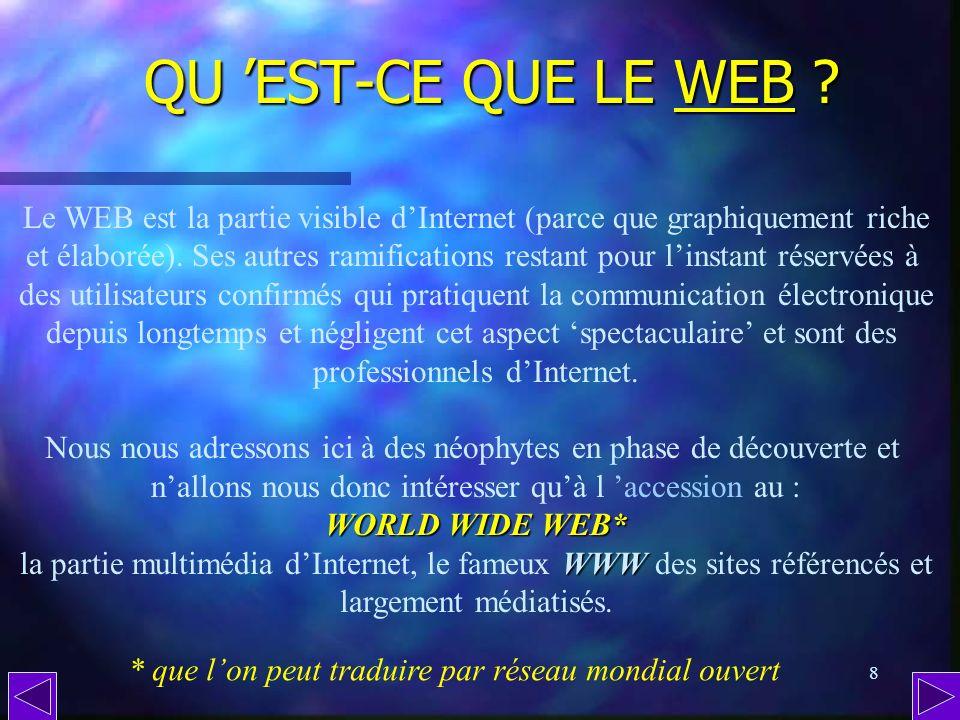QU 'EST-CE QUE LE WEB Le WEB est la partie visible d'Internet (parce que graphiquement riche.