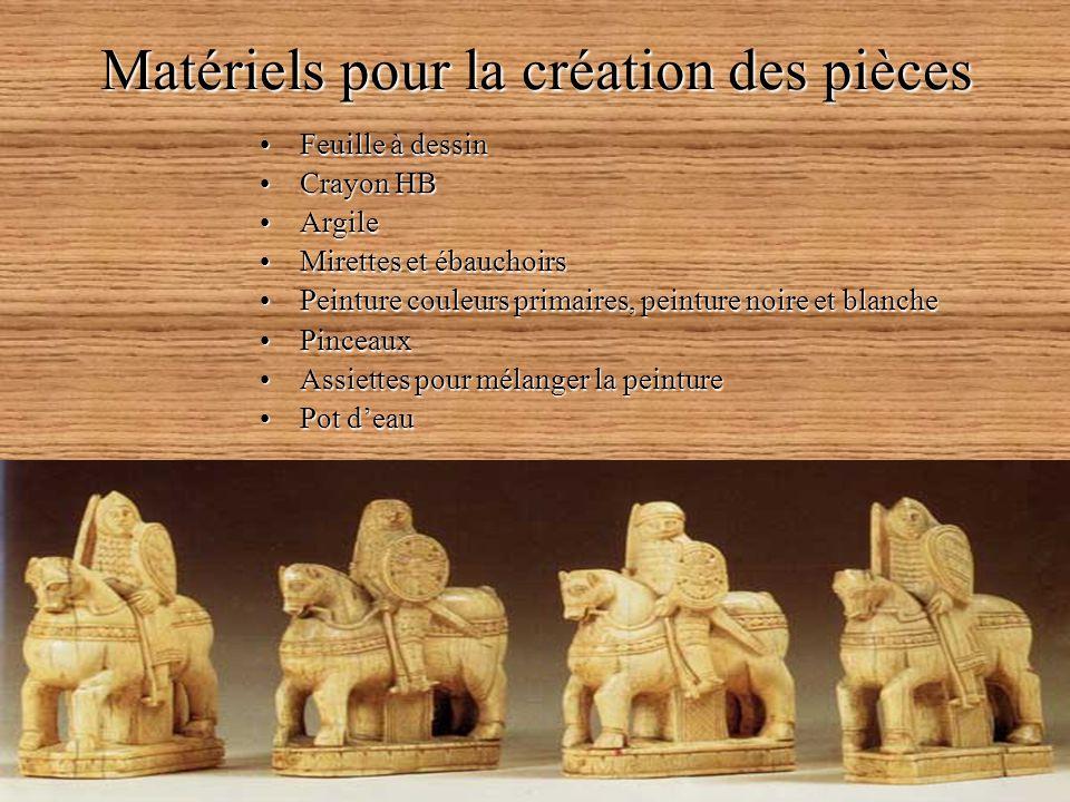 Matériels pour la création des pièces