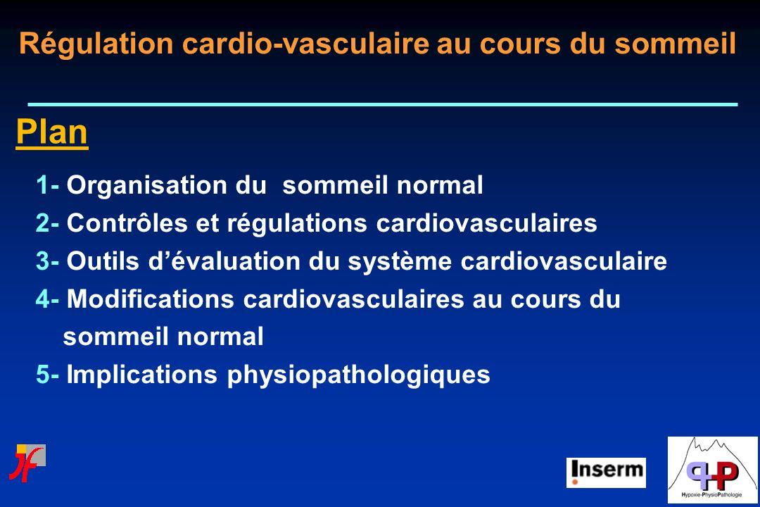 Plan Régulation cardio-vasculaire au cours du sommeil