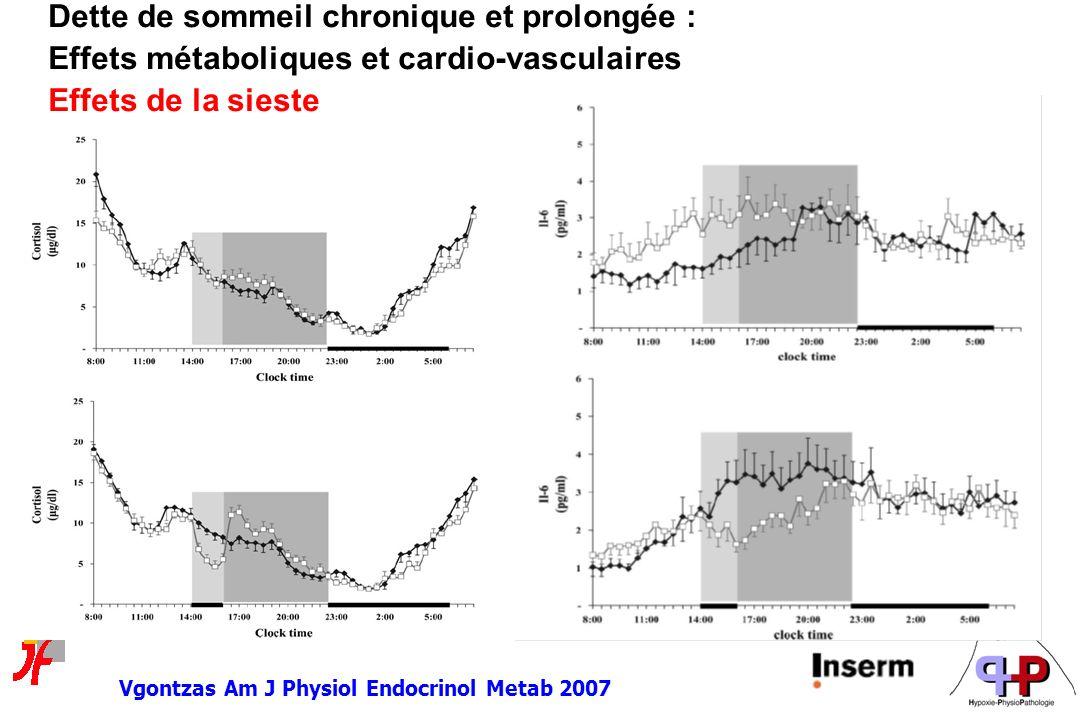 Dette de sommeil chronique et prolongée : Effets métaboliques et cardio-vasculaires Effets de la sieste
