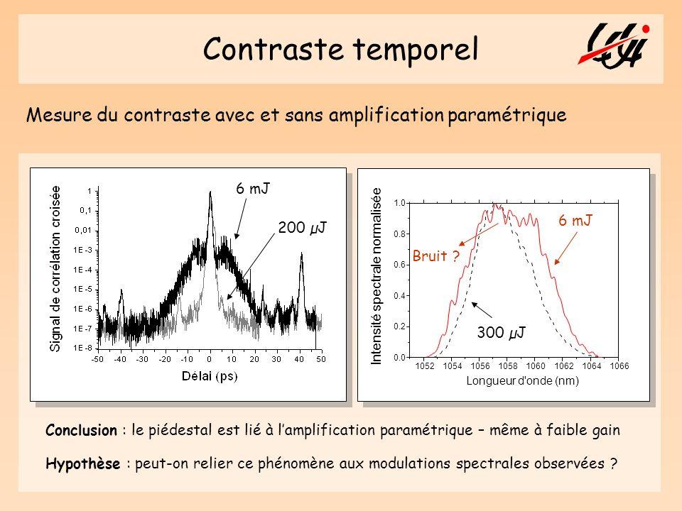 Contraste temporel Mesure du contraste avec et sans amplification paramétrique. 1052. 1054. 1056.