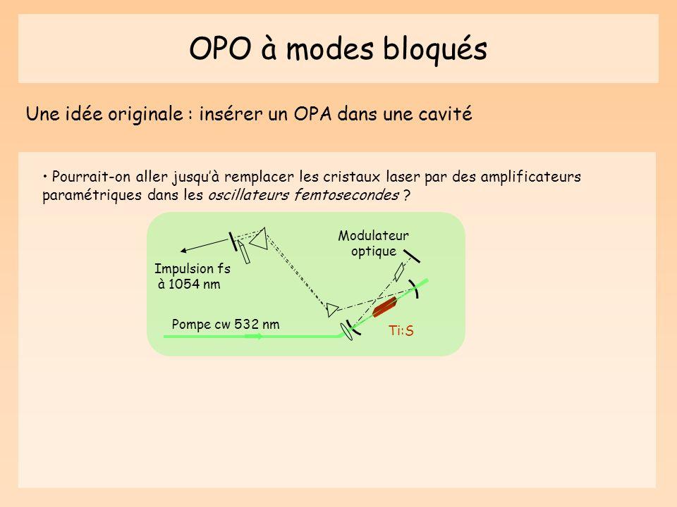 OPO à modes bloqués Une idée originale : insérer un OPA dans une cavité.