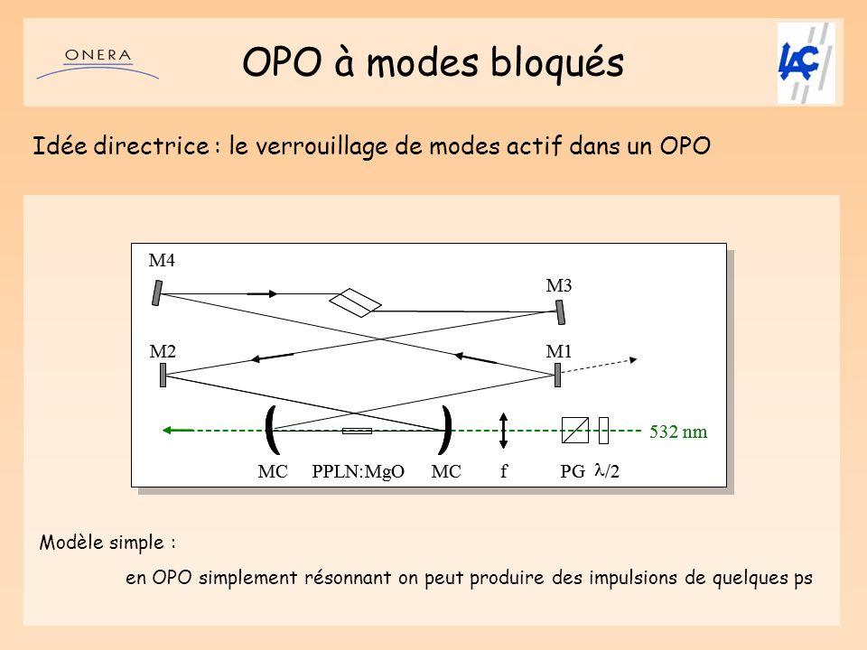 OPO à modes bloqués Idée directrice : le verrouillage de modes actif dans un OPO. M4. M4. Modulateur acousto-optique.