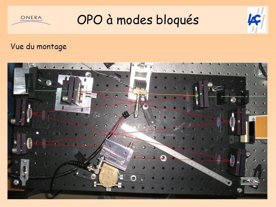 OPO à modes bloqués Vue du montage