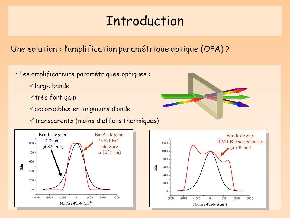 Introduction Une solution : l'amplification paramétrique optique (OPA) Les amplificateurs paramétriques optiques :