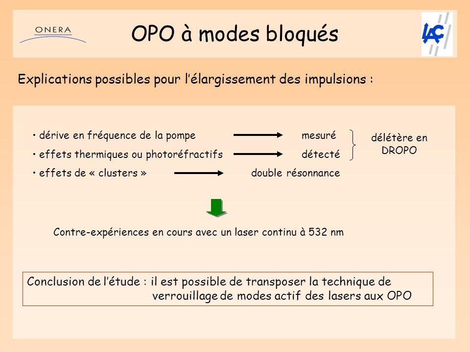 OPO à modes bloqués Explications possibles pour l'élargissement des impulsions : dérive en fréquence de la pompe mesuré.