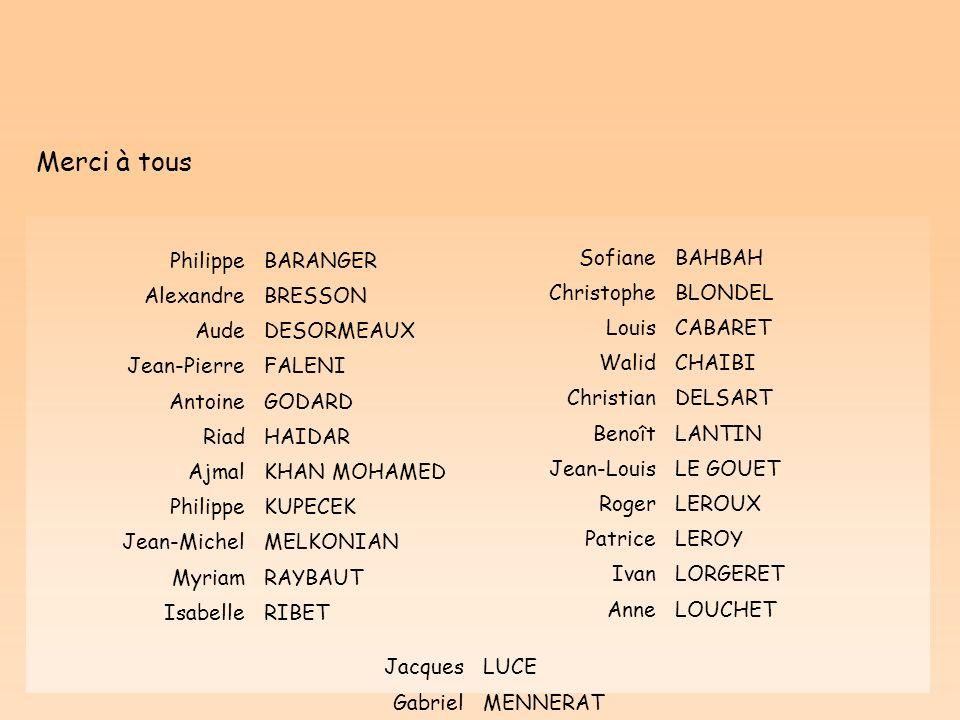 Merci à tous Philippe BARANGER Alexandre BRESSON Aude DESORMEAUX