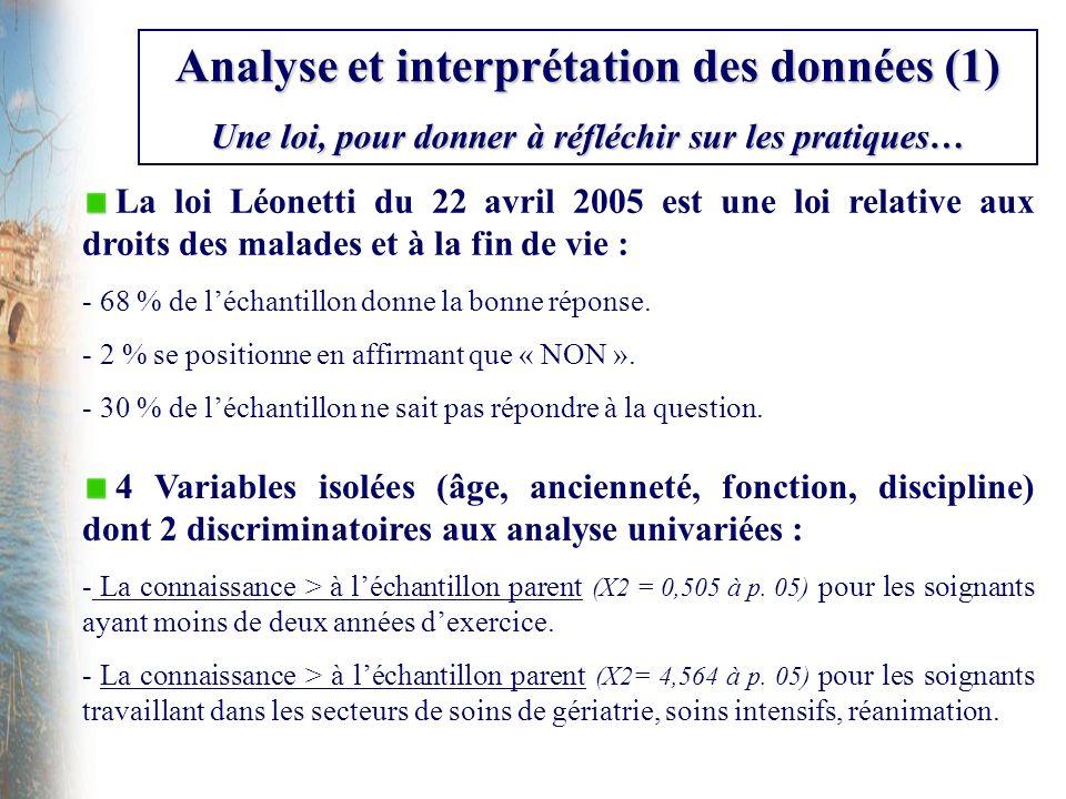 Analyse et interprétation des données (1)