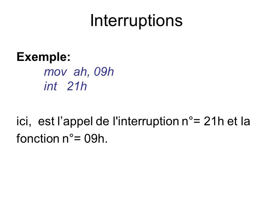 Interruptions Exemple: mov ah, 09h int 21h