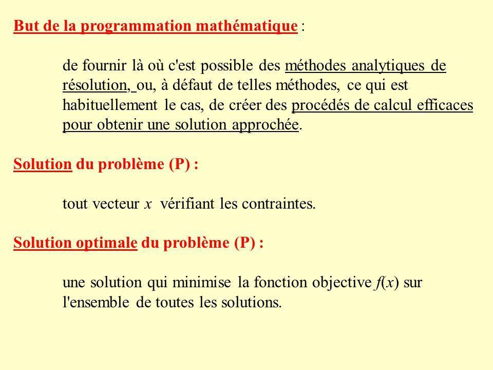 But de la programmation mathématique :