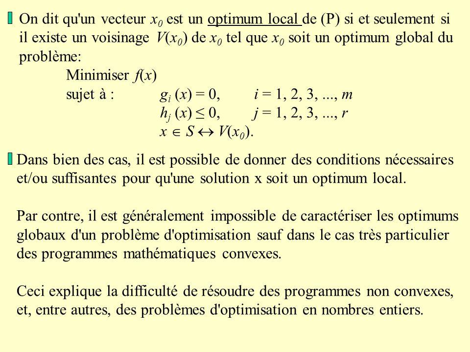 On dit qu un vecteur x0 est un optimum local de (P) si et seulement si