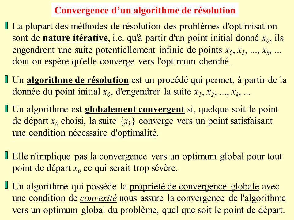 Convergence d'un algorithme de résolution