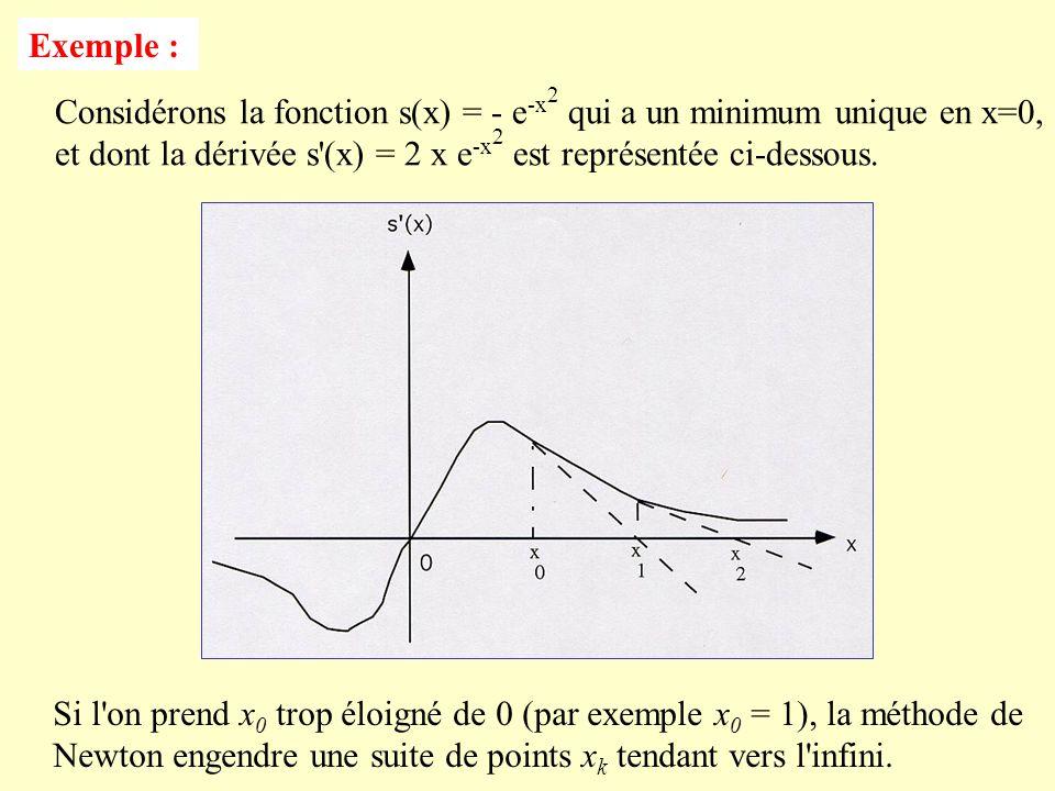 Exemple : Considérons la fonction s(x) = - e-x2 qui a un minimum unique en x=0, et dont la dérivée s (x) = 2 x e-x2 est représentée ci-dessous.
