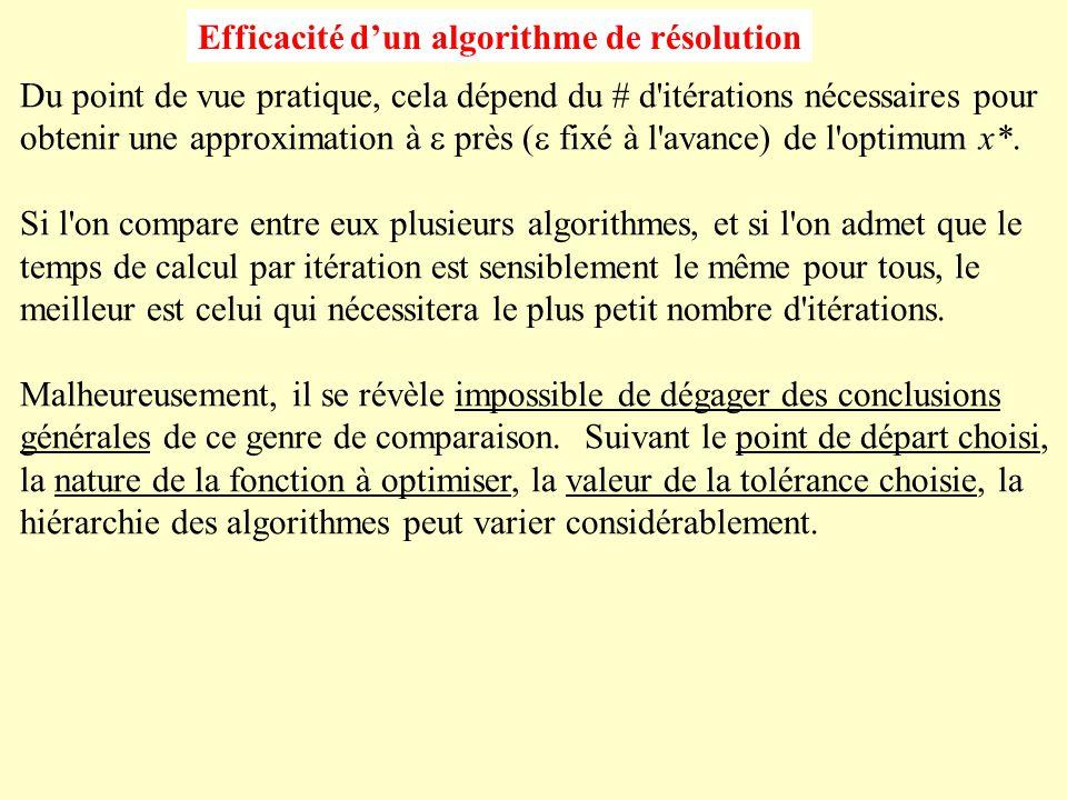 Efficacité d'un algorithme de résolution