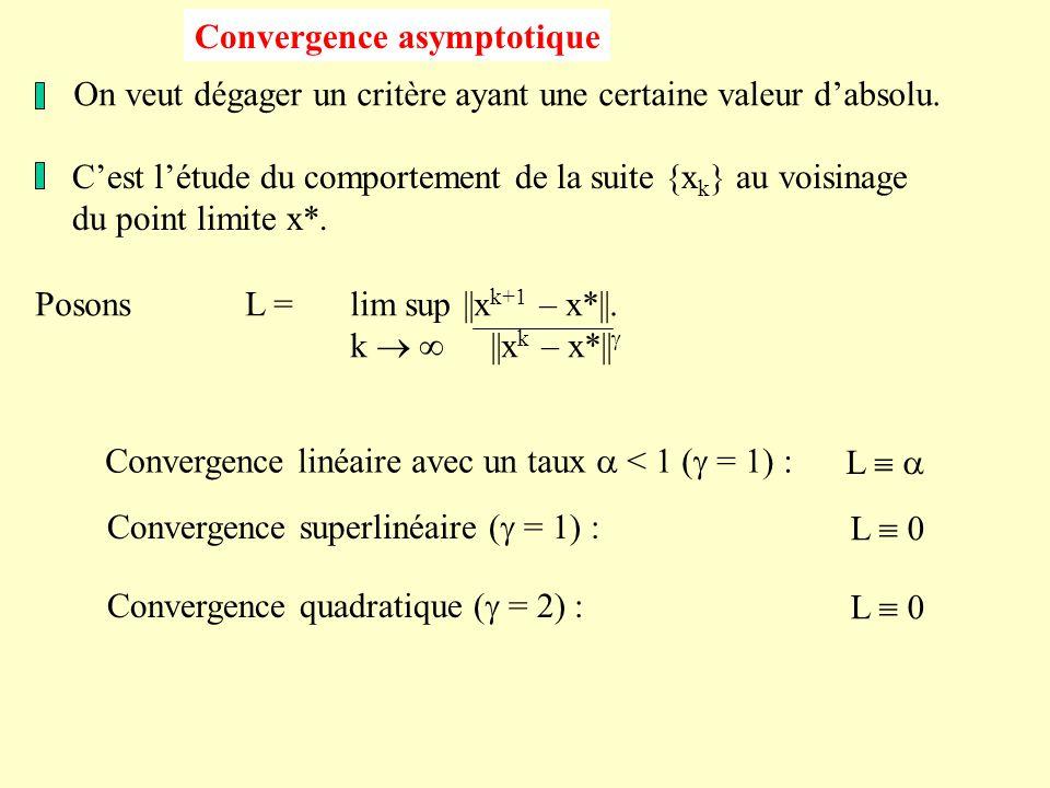 Convergence asymptotique