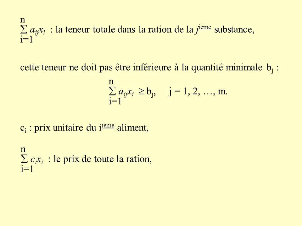 n  aijxi : la teneur totale dans la ration de la jième substance, i=1. cette teneur ne doit pas être inférieure à la quantité minimale bj :