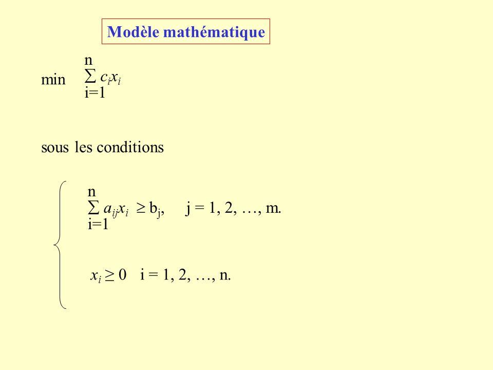 Modèle mathématique n.  cixi. i=1. min. sous les conditions. n.  aijxi  bj, j = 1, 2, …, m.