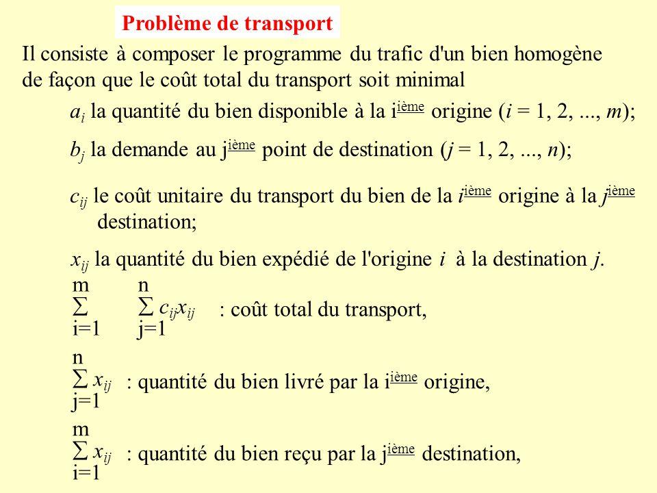 Problème de transport Il consiste à composer le programme du trafic d un bien homogène. de façon que le coût total du transport soit minimal.
